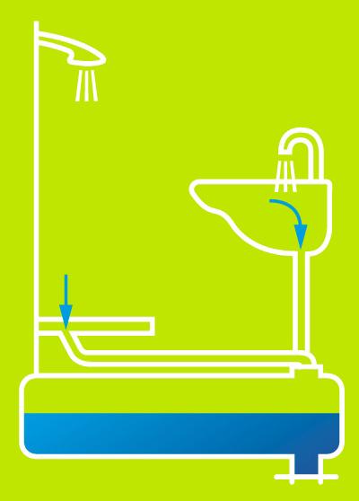 réservoirs d'eaux usées